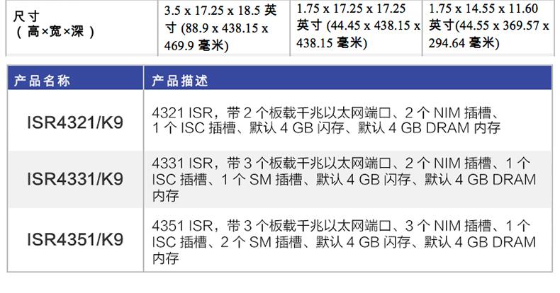 北京CISCO路由器